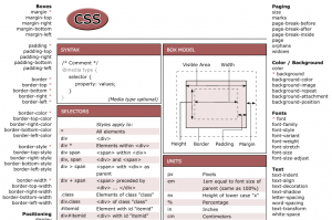 CSS Cheat Sheet Version1