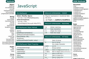 Javascript Cheat Sheet Version1