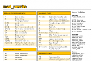 mod_rewrite Cheat Sheet Version1